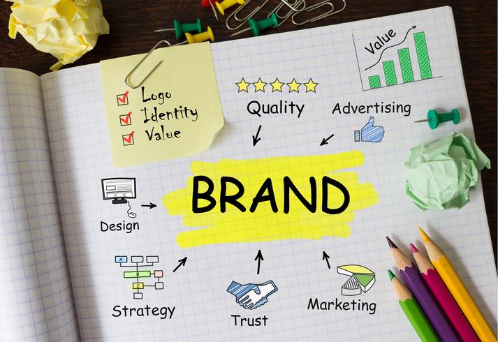 Build Customer Confidence: 4 Brand Identity Essentials